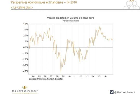 Perspectives économiques et financières - 4ème trimestre 2016