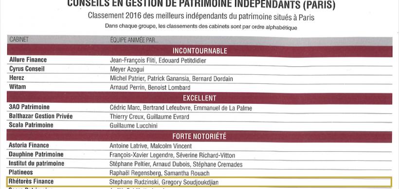 RHETORES FINANCE AMELIORE SON CLASSEMENT AU SEIN DES MEILLEURS CONSEILS EN GESTION DE PATRIMOINE INDEPENDANTS SITUES A PARIS (MAGAZINE DECIDEUR - DEC 2016)