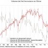 LA CHINE AU T2 2017 – RHETORES / PRIMEVIEW «en quête d'une stabilisation durable pour 2017, attention au déraillement»