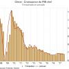 Chine : les autorités aux mannettes – RHETORES / PRIMEVIEW