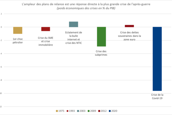EDITO RHÉTORÈS JANVIER 2021
