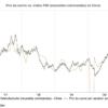 ALLOCATION MAI : Place à une nouvelle ère de déconnexion entre marchés financiers et économie réelle